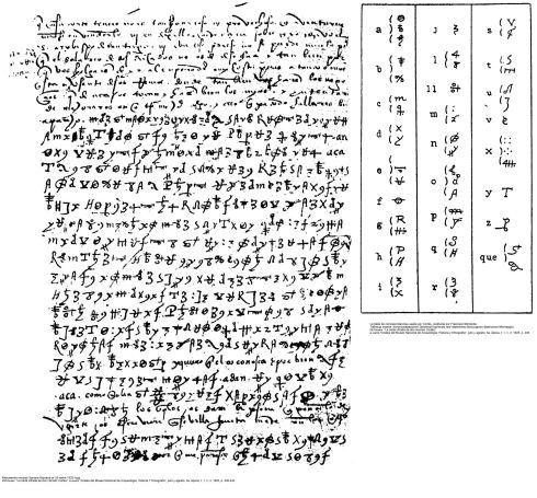 Encrytped letter from Hernan Cortes